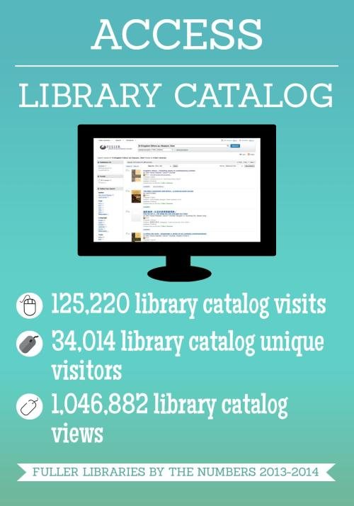 Access Library Catalog(3)