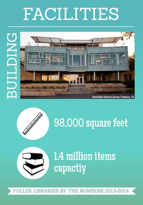Facilities(3)