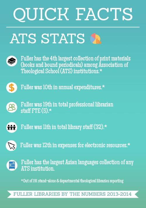 Quick Facts ATS Stats(3)